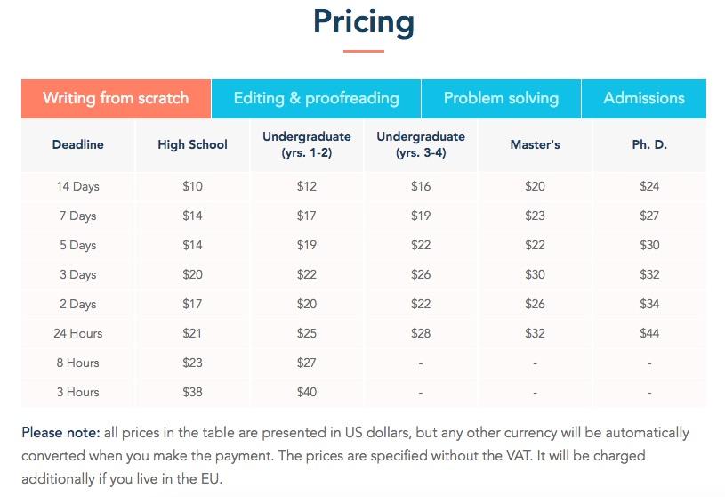 essayassist prices